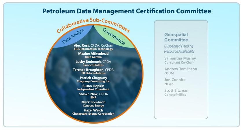 Certification Committee